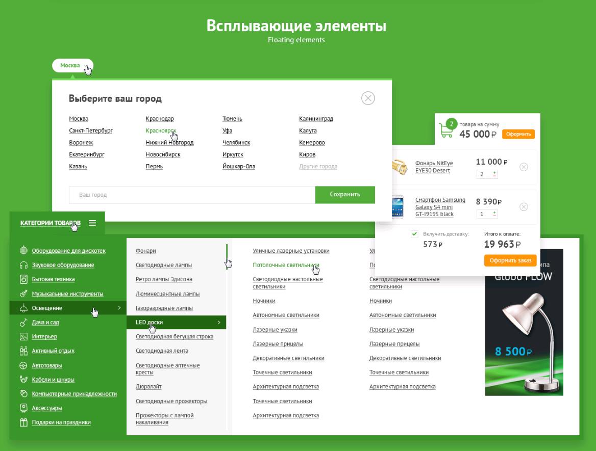 Микроразметка Schema.org простого и многоуровневого меню